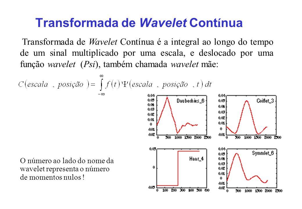 Transformada de Wavelet Contínua
