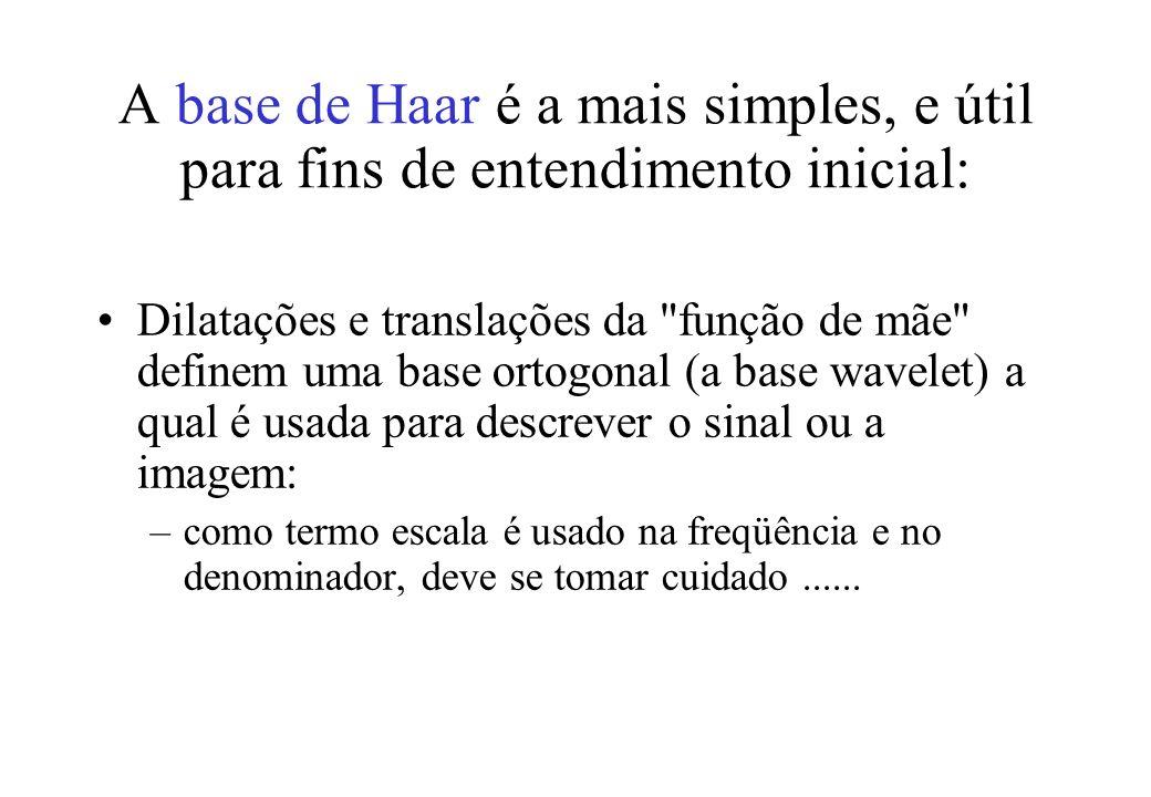 A base de Haar é a mais simples, e útil para fins de entendimento inicial: