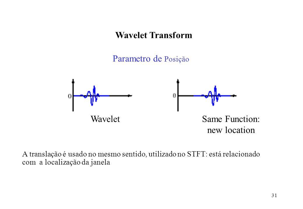 Wavelet Transform Parametro de Posição Wavelet Same Function: