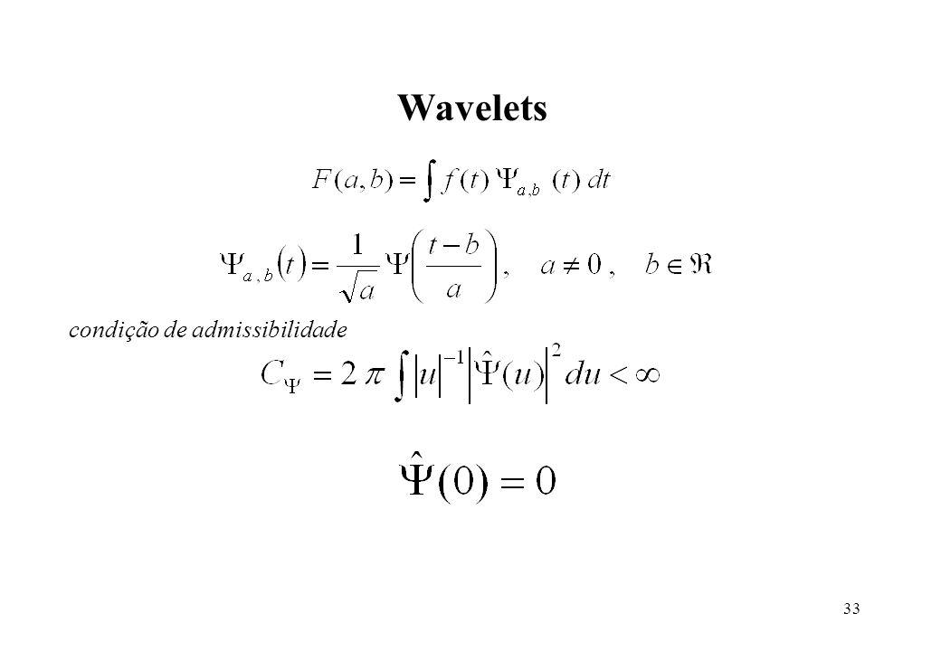 Wavelets condição de admissibilidade