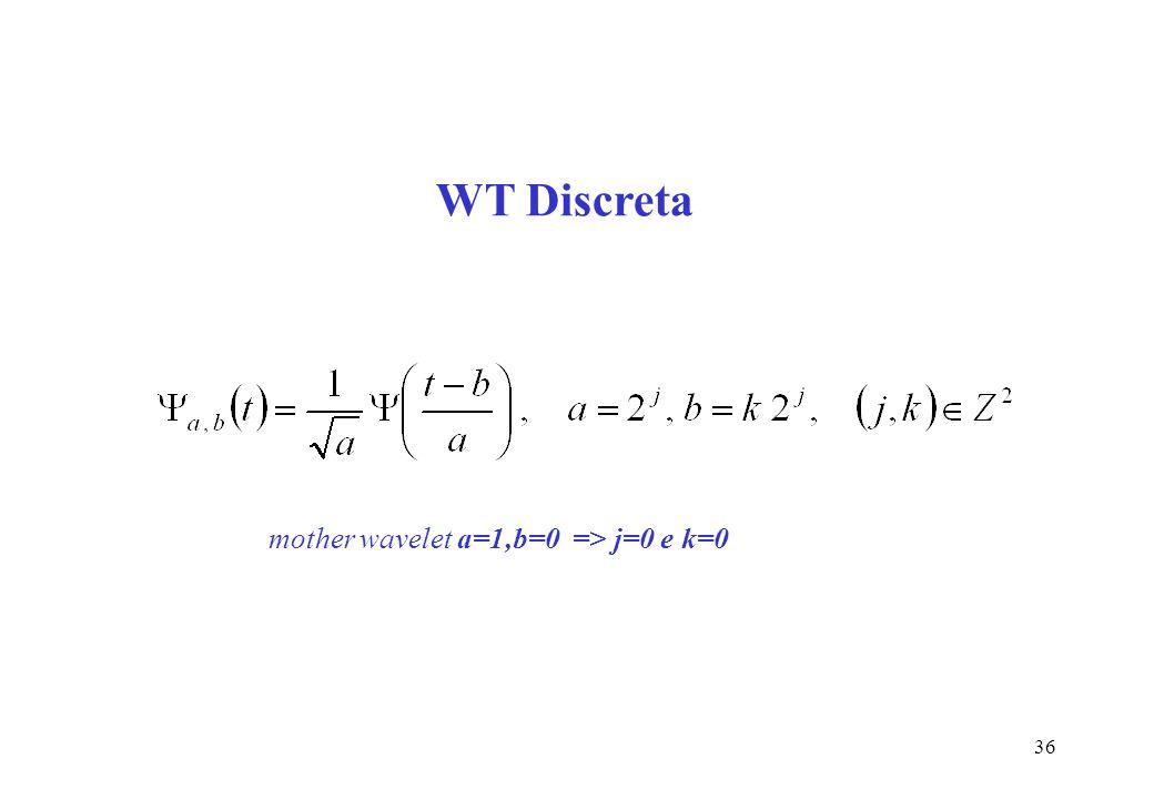 WT Discreta mother wavelet a=1,b=0 => j=0 e k=0