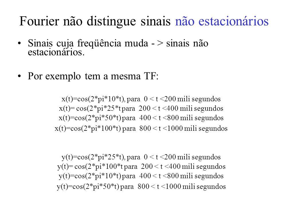 Fourier não distingue sinais não estacionários