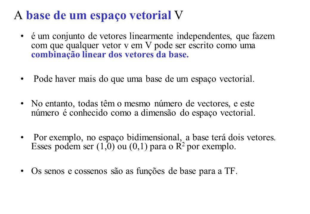 A base de um espaço vetorial V