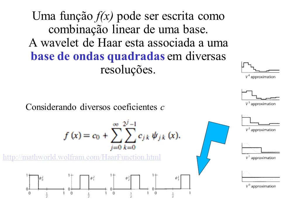 Uma função f(x) pode ser escrita como combinação linear de uma base