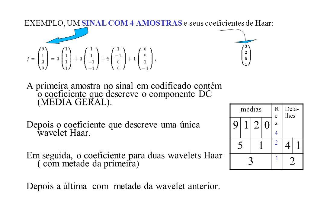 EXEMPLO, UM SINAL COM 4 AMOSTRAS e seus coeficientes de Haar: