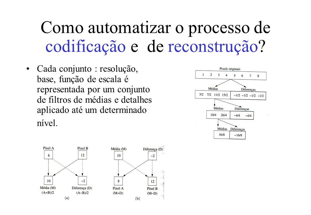Como automatizar o processo de codificação e de reconstrução