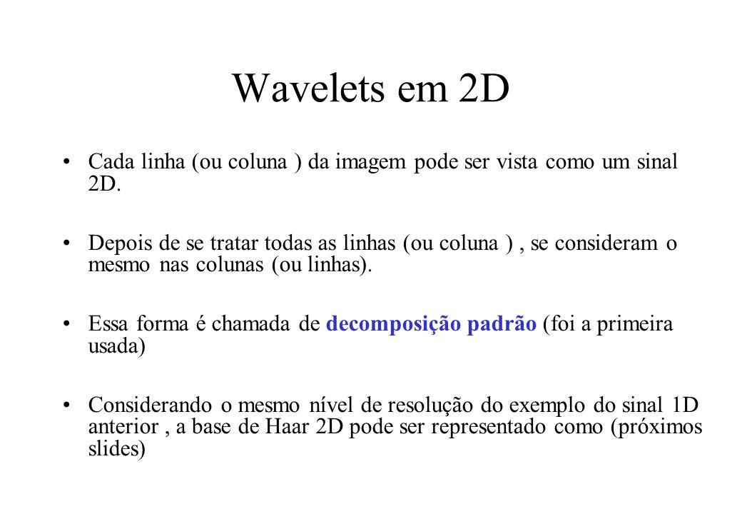 Wavelets em 2D Cada linha (ou coluna ) da imagem pode ser vista como um sinal 2D.