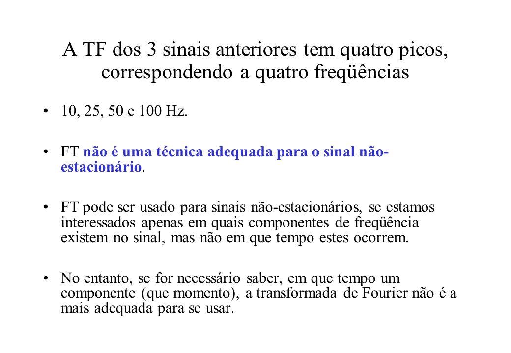 A TF dos 3 sinais anteriores tem quatro picos, correspondendo a quatro freqüências