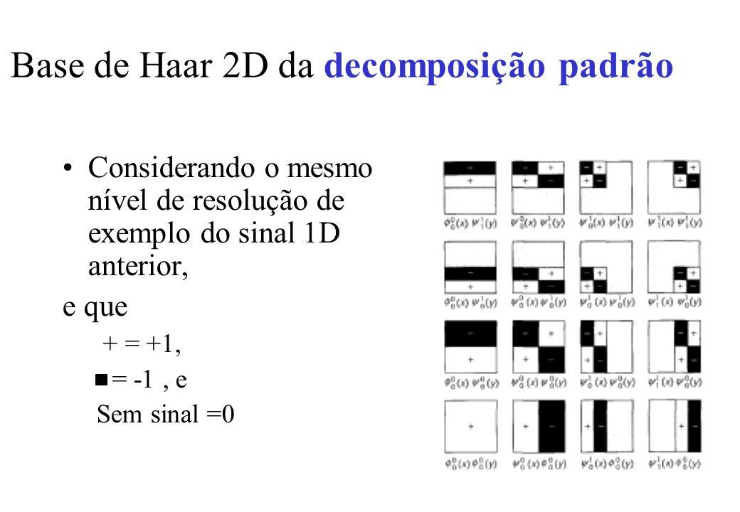 Base de Haar 2D da decomposição padrão
