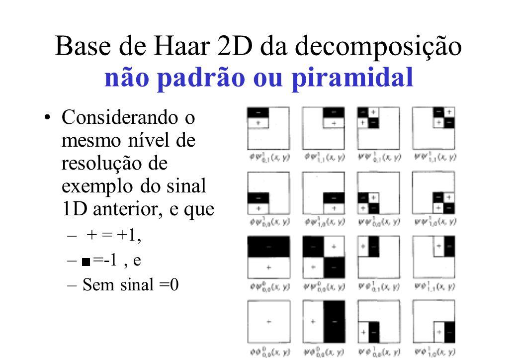 Base de Haar 2D da decomposição não padrão ou piramidal