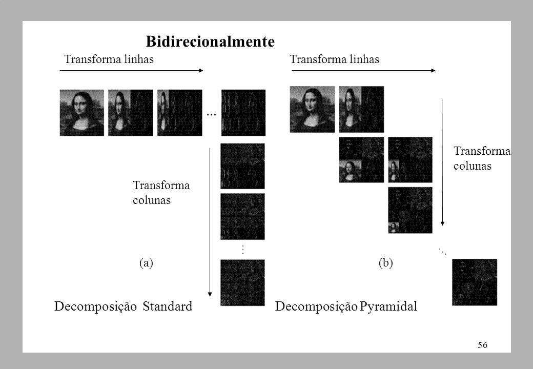 Decomposição Standard Decomposição Pyramidal