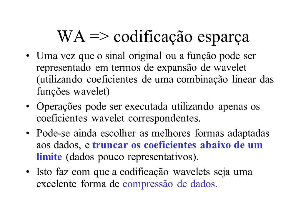WA => codificação esparça