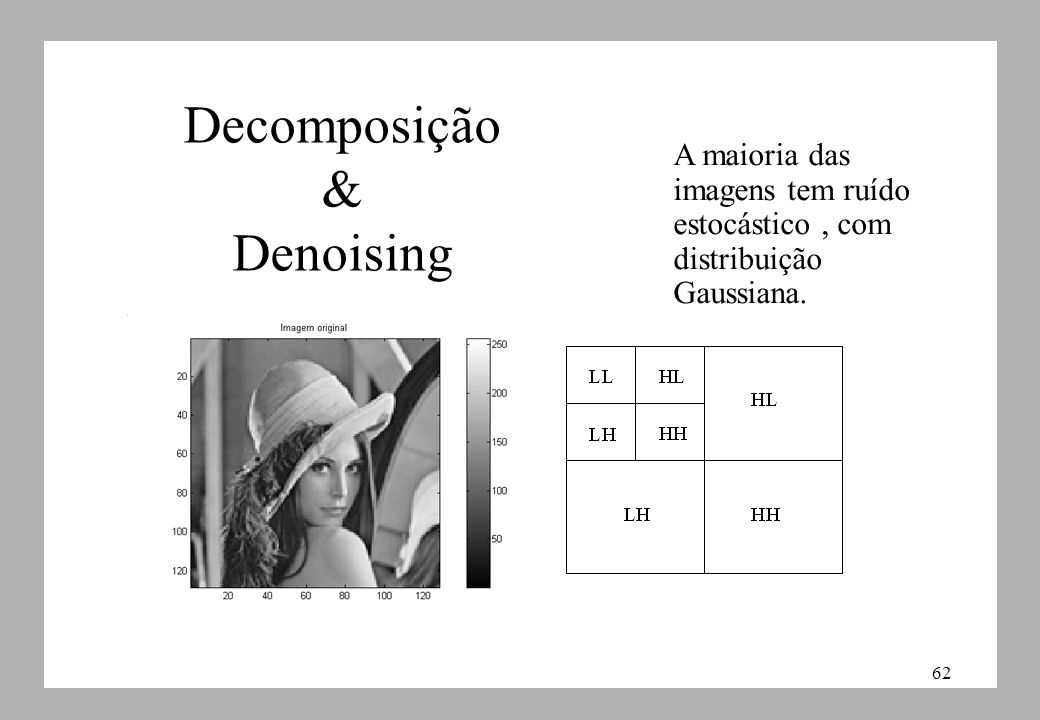 Decomposição & Denoising