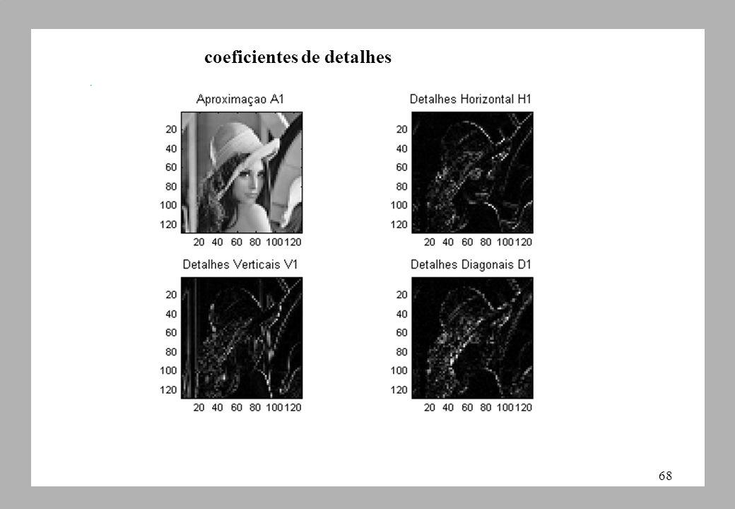 coeficientes de detalhes