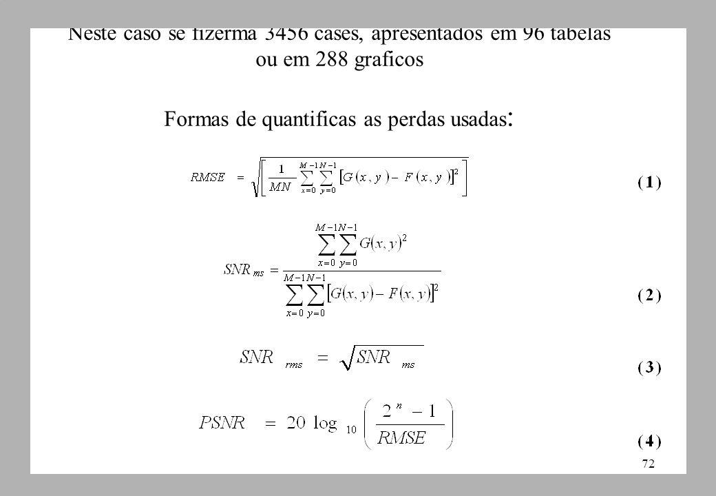 Neste caso se fizerma 3456 cases, apresentados em 96 tabelas ou em 288 graficos Formas de quantificas as perdas usadas: