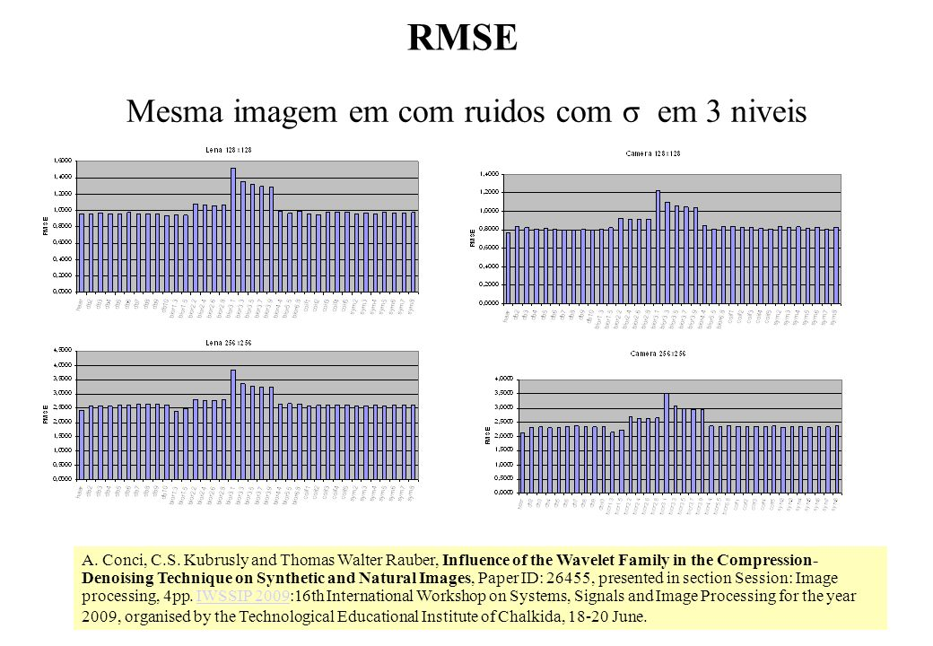 Mesma imagem em com ruidos com σ em 3 niveis