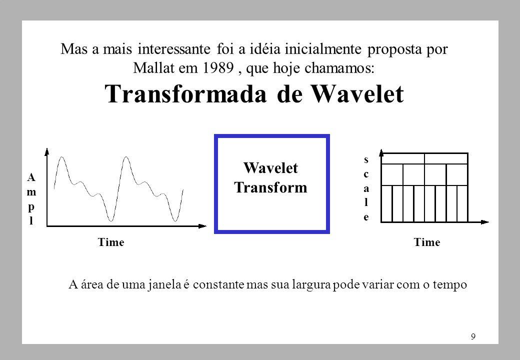 Mas a mais interessante foi a idéia inicialmente proposta por Mallat em 1989 , que hoje chamamos: Transformada de Wavelet