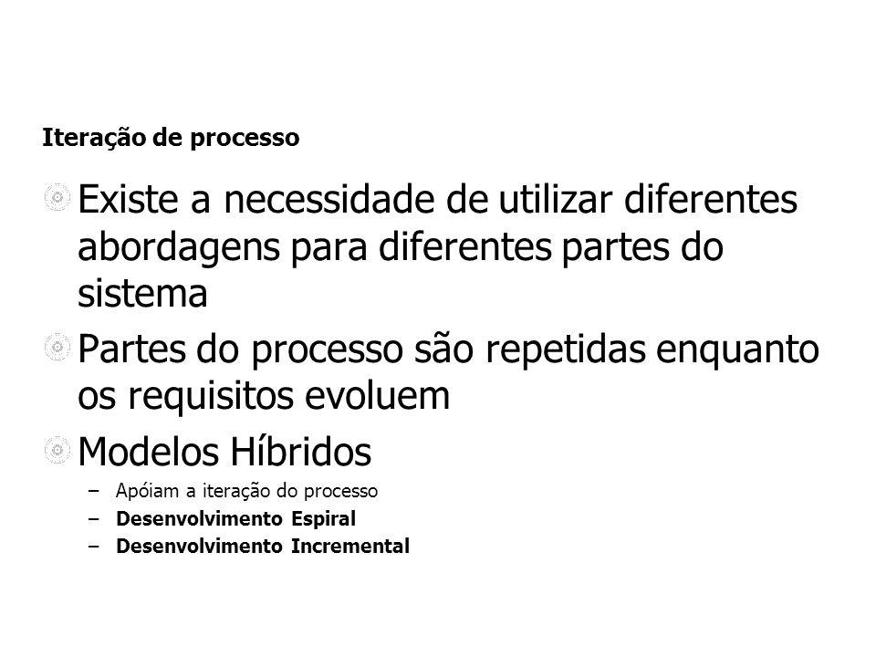Partes do processo são repetidas enquanto os requisitos evoluem