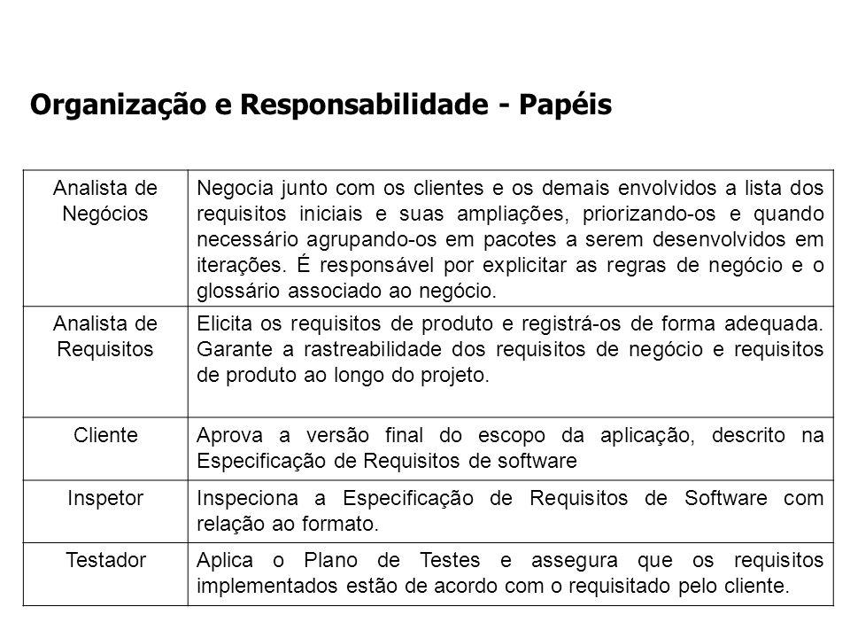 Organização e Responsabilidade - Papéis