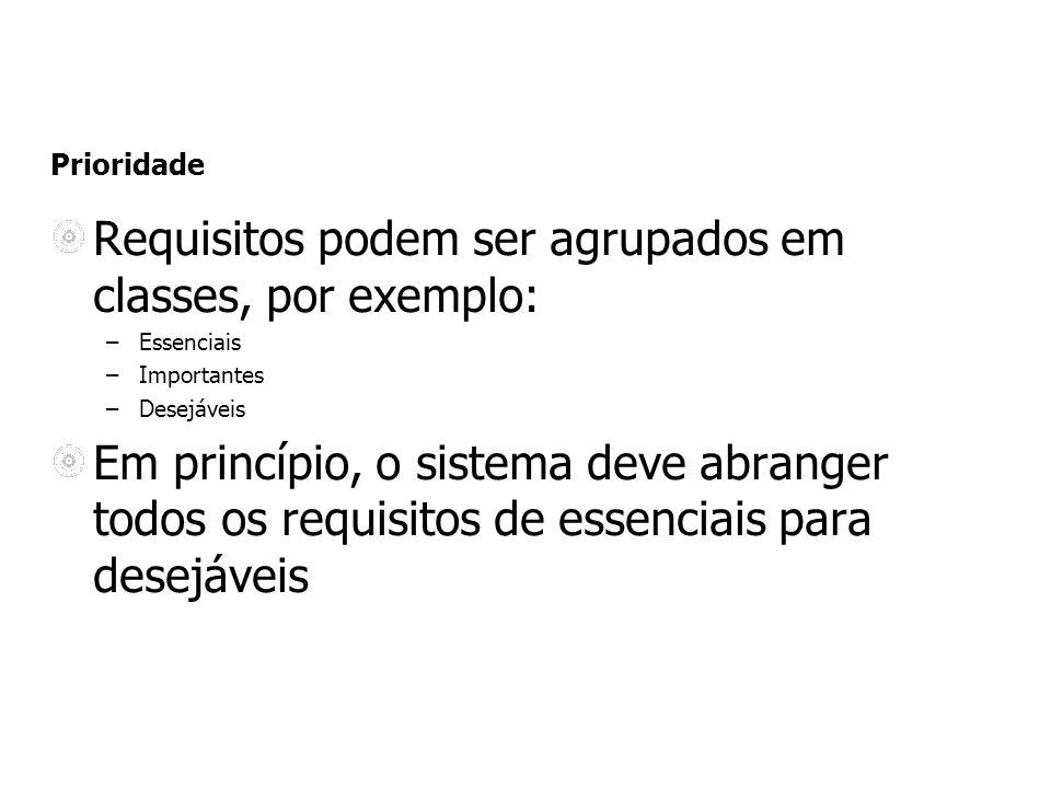 Requisitos podem ser agrupados em classes, por exemplo: