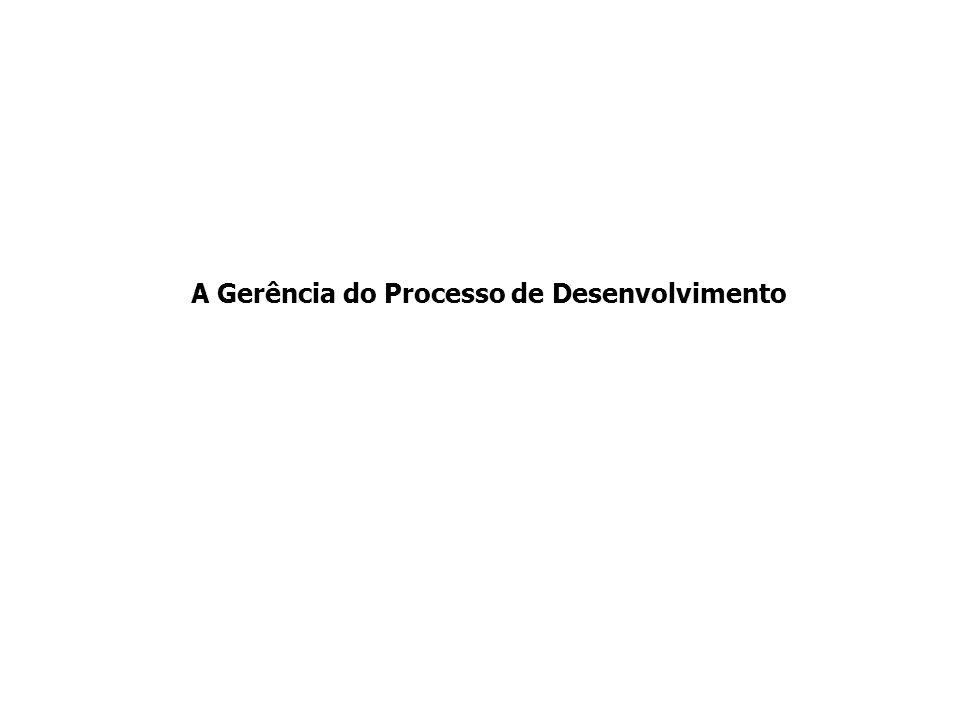 A Gerência do Processo de Desenvolvimento