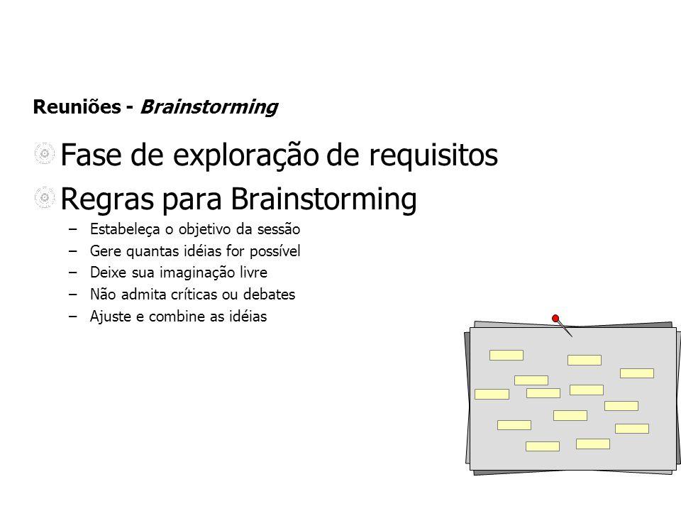 Reuniões - Brainstorming