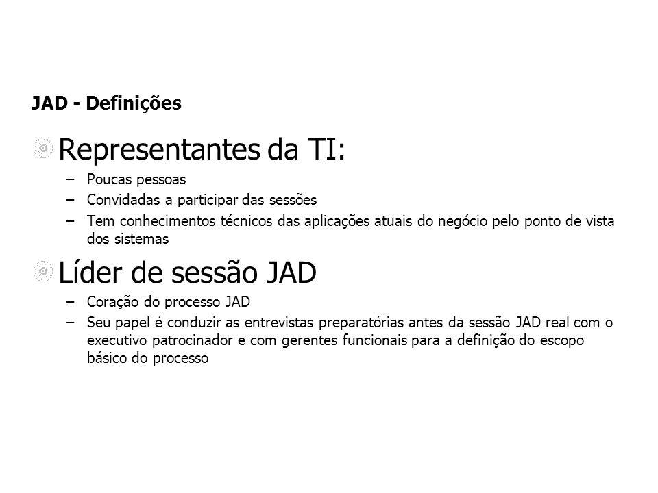 Representantes da TI: Líder de sessão JAD JAD - Definições