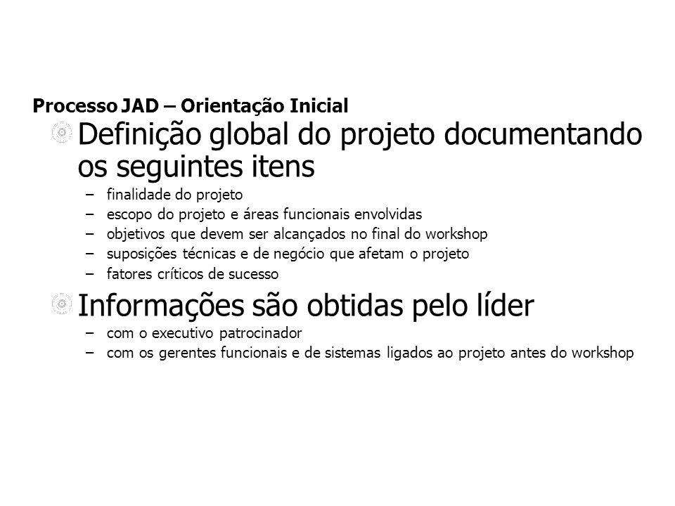 Processo JAD – Orientação Inicial