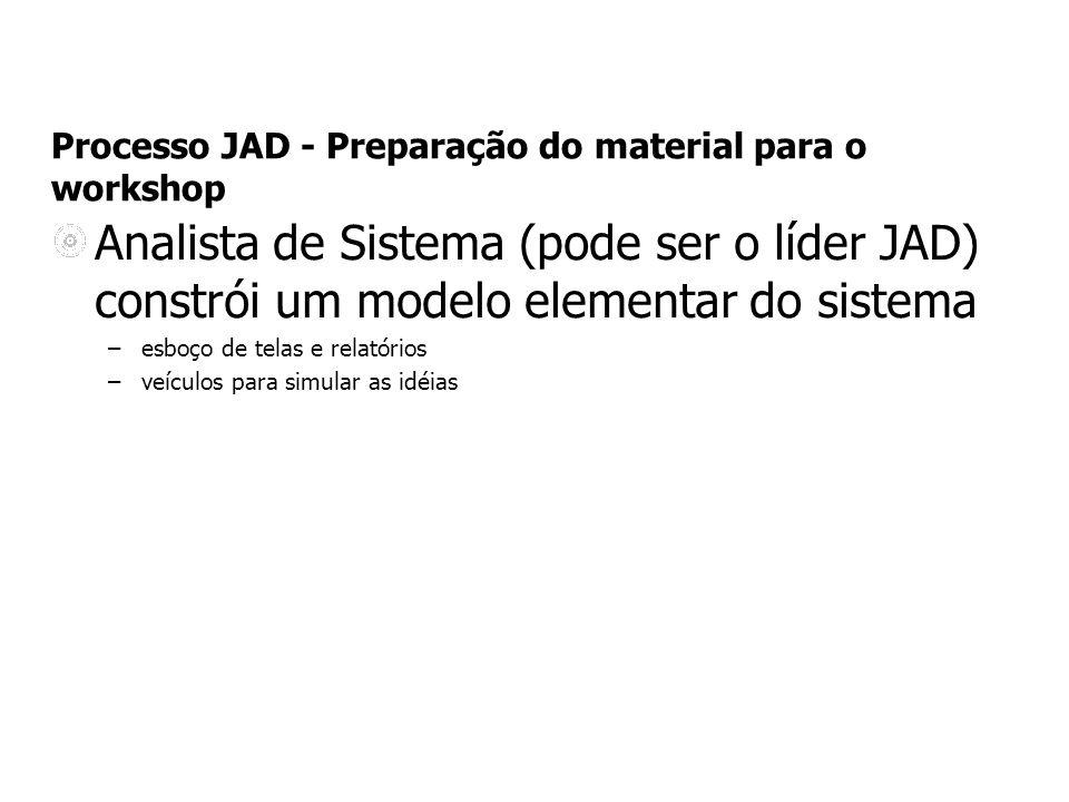 Processo JAD - Preparação do material para o workshop