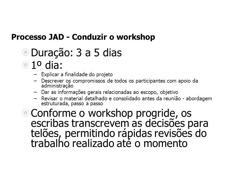 Processo JAD - Conduzir o workshop