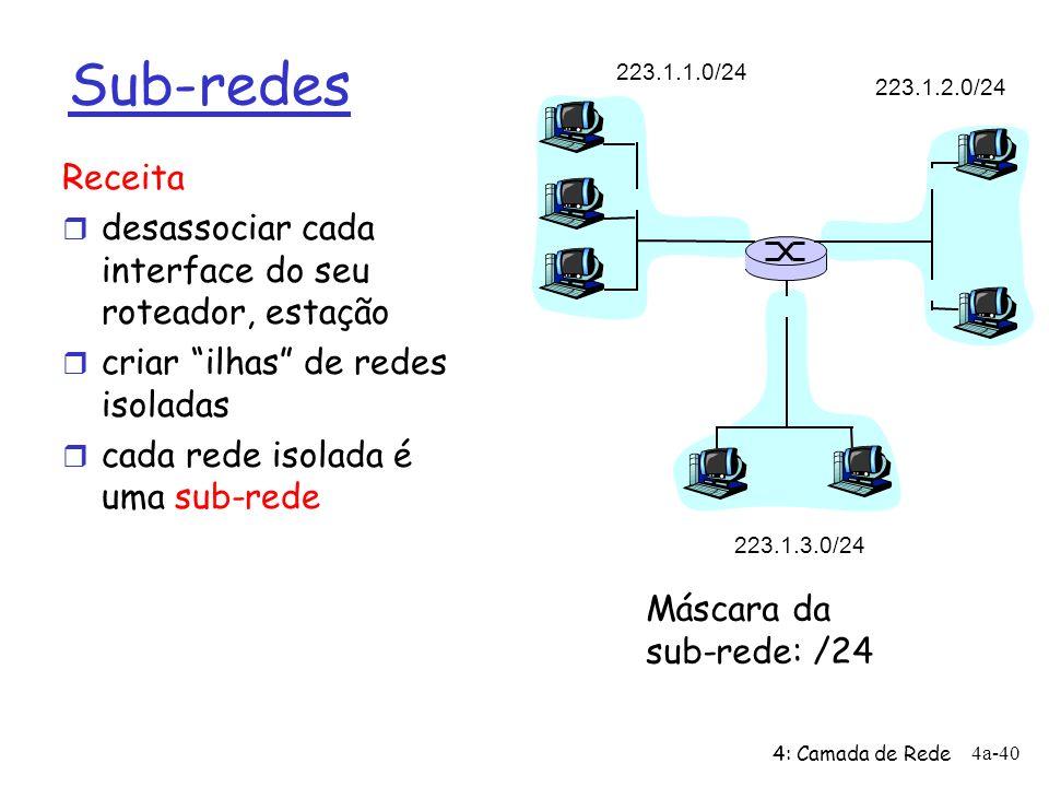Sub-redes Receita desassociar cada interface do seu roteador, estação