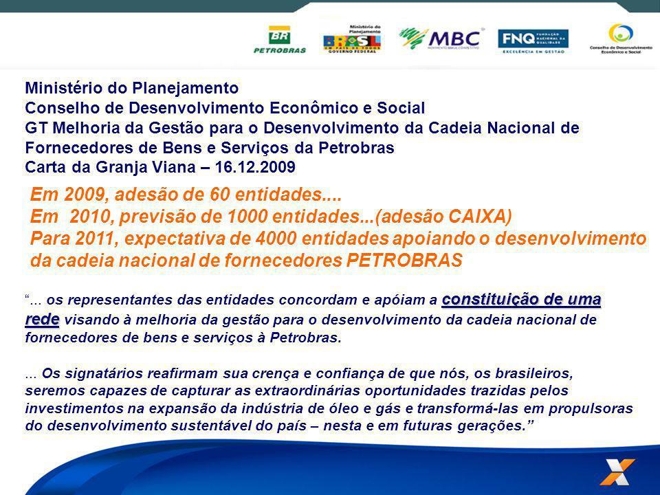 Em 2010, previsão de 1000 entidades...(adesão CAIXA)