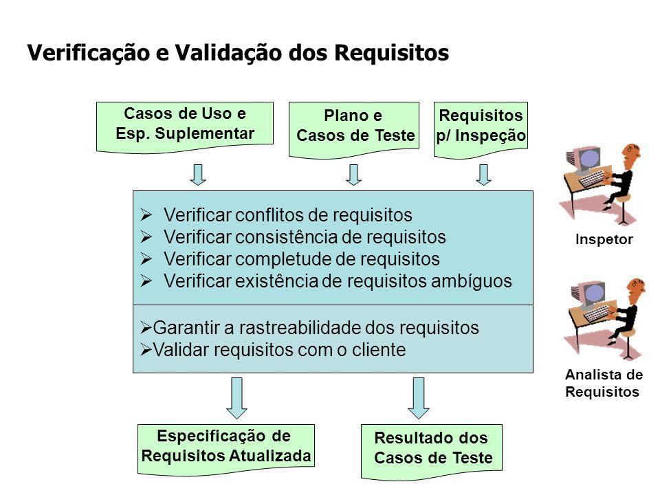 Verificação e Validação dos Requisitos