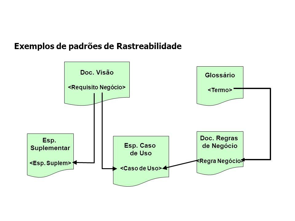 Exemplos de padrões de Rastreabilidade