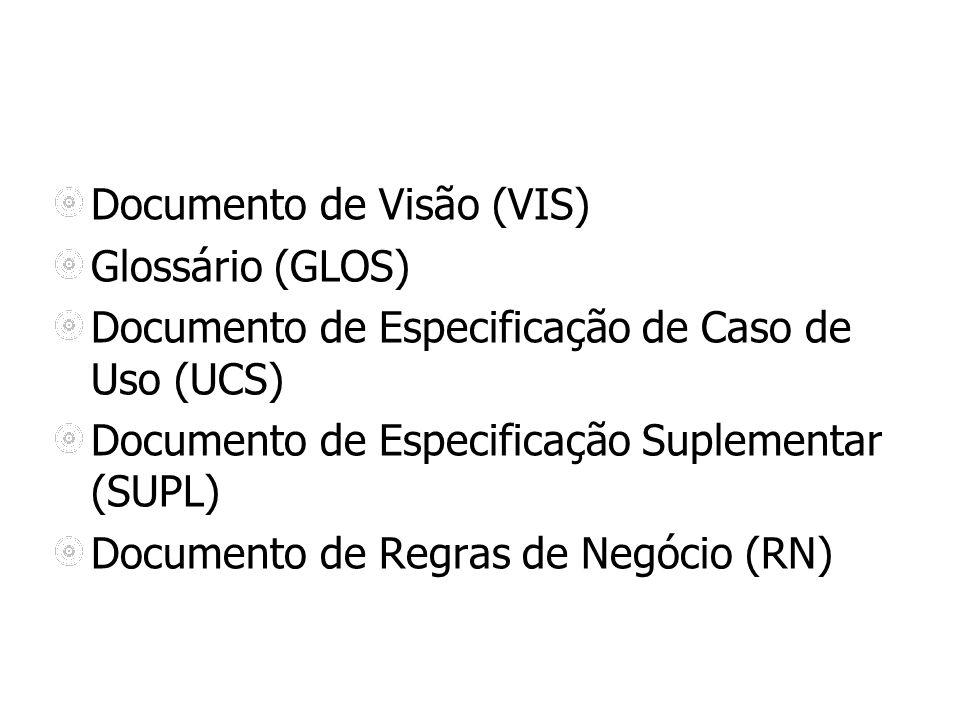 Documento de Visão (VIS) Glossário (GLOS)