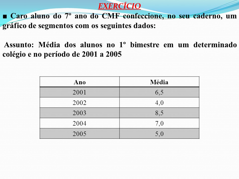 EXERCÍCIO ■ Caro aluno do 7º ano do CMF confeccione, no seu caderno, um gráfico de segmentos com os seguintes dados: