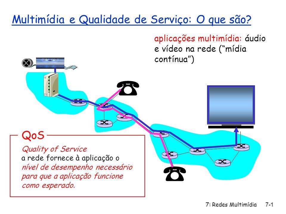Multimídia e Qualidade de Serviço: O que são