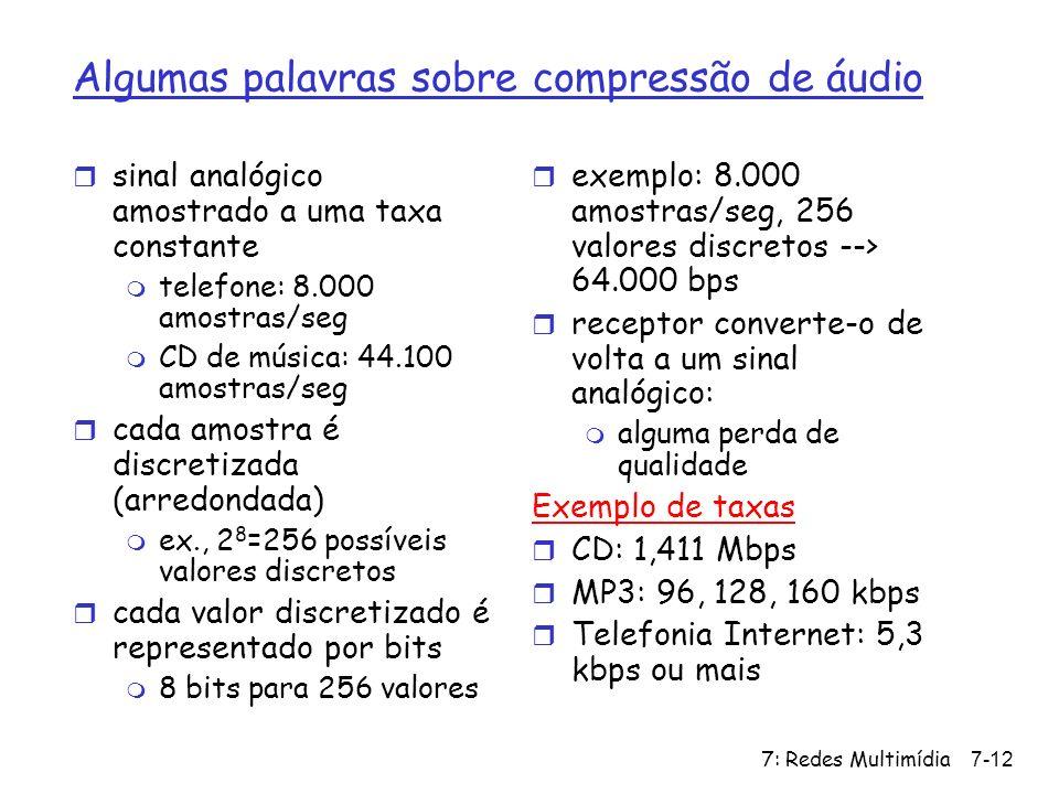 Algumas palavras sobre compressão de áudio
