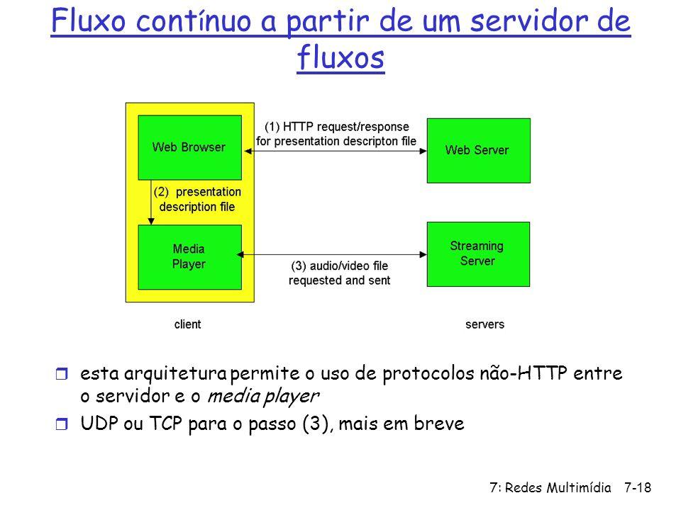 Fluxo contínuo a partir de um servidor de fluxos