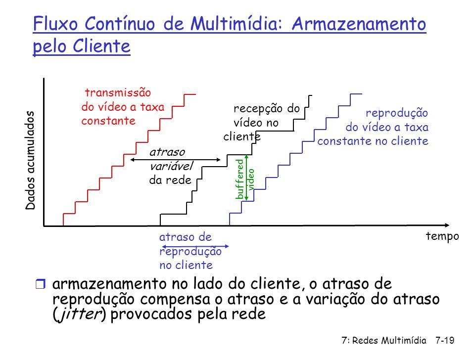 Fluxo Contínuo de Multimídia: Armazenamento pelo Cliente