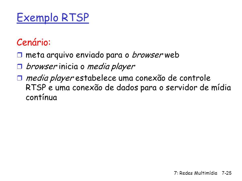 Exemplo RTSP Cenário: meta arquivo enviado para o browser web