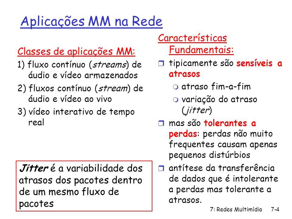 Aplicações MM na Rede Características Fundamentais: