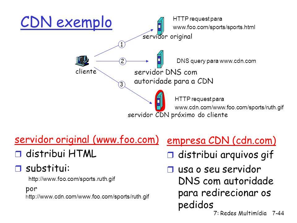 CDN exemplo servidor original (www.foo.com) empresa CDN (cdn.com)