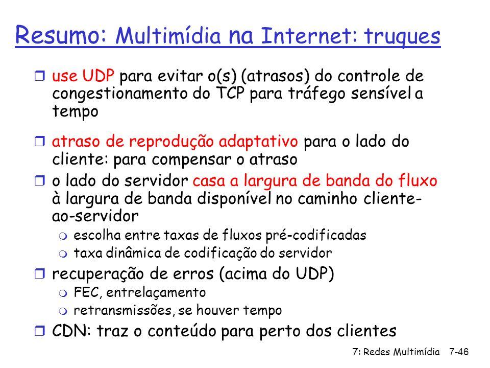 Resumo: Multimídia na Internet: truques