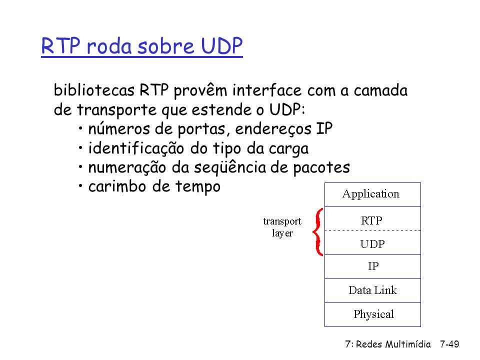 RTP roda sobre UDP bibliotecas RTP provêm interface com a camada