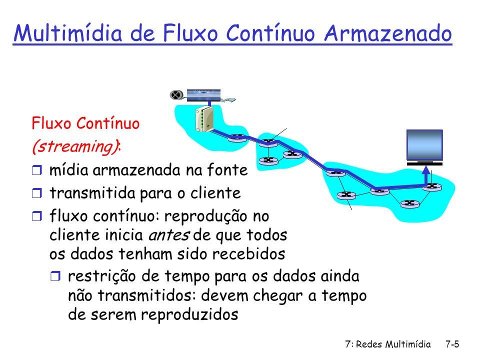 Multimídia de Fluxo Contínuo Armazenado
