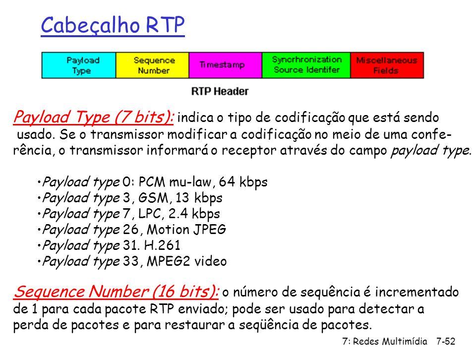 Cabeçalho RTP Payload Type (7 bits): indica o tipo de codificação que está sendo.