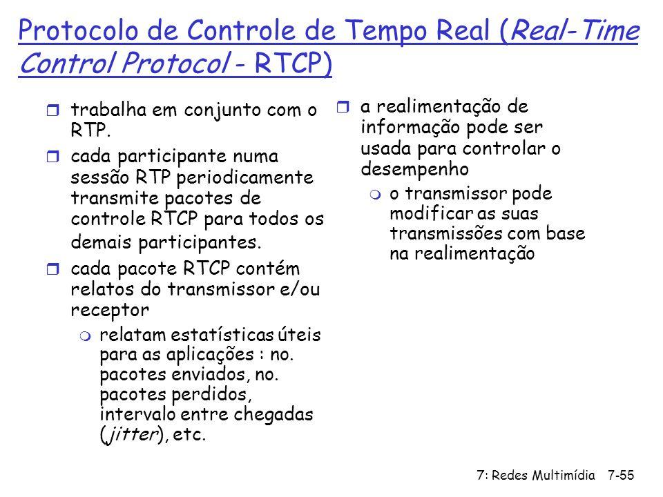 Protocolo de Controle de Tempo Real (Real-Time Control Protocol - RTCP)