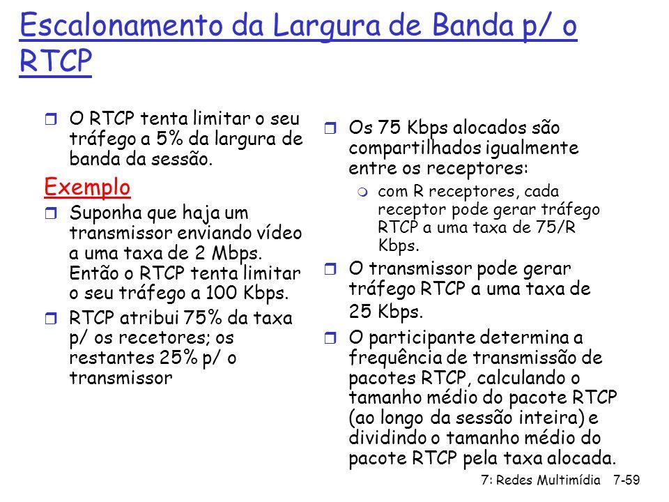 Escalonamento da Largura de Banda p/ o RTCP