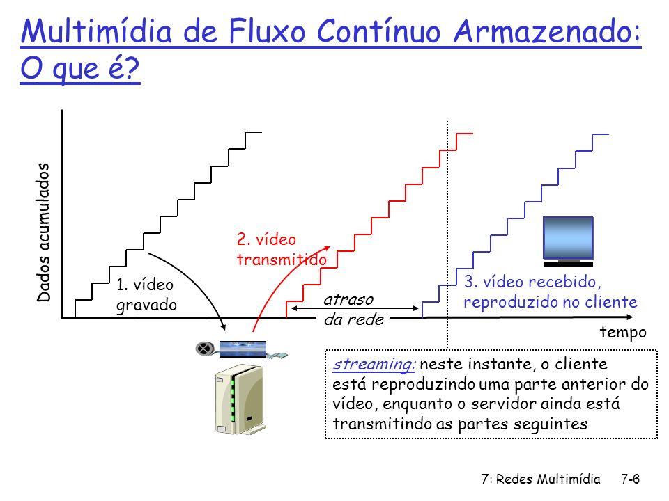 Multimídia de Fluxo Contínuo Armazenado: O que é